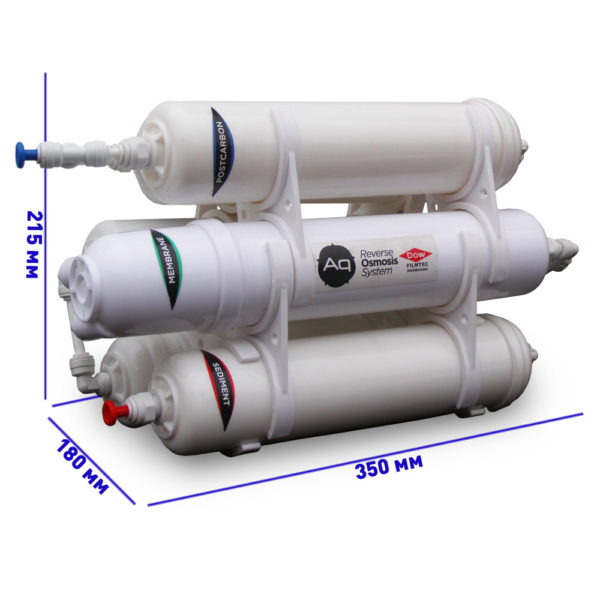 RO6-sizes-compact-systems